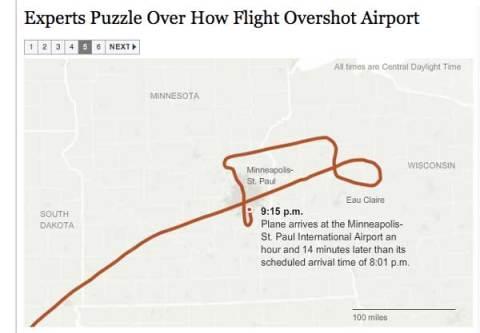 Flightwise