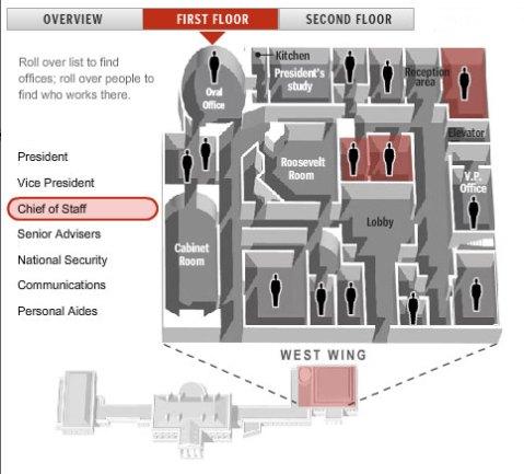 White House floor plan Seths Sources