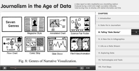 information in the age of data